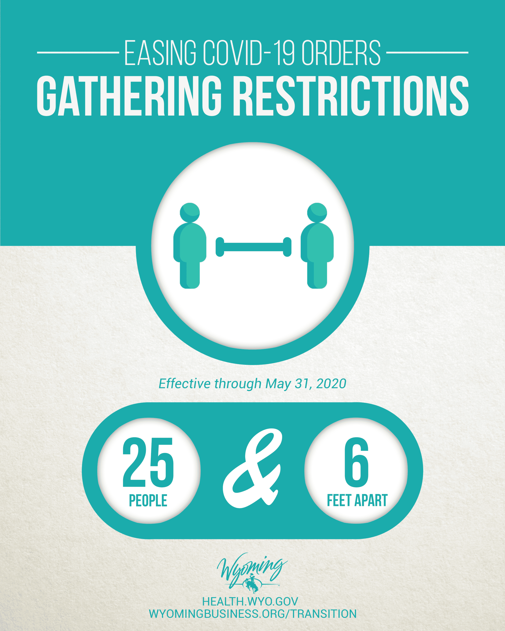 GatheringRestrictions
